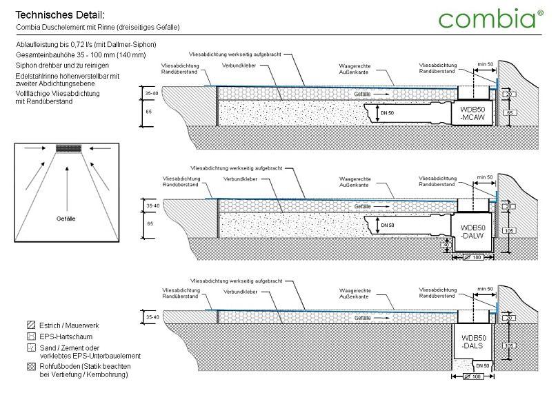 Duschelement Befliesbar Mit Ablauf Rinne Quadrat Duschboard Maß Bodengleiche Dusche